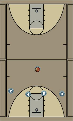 Basketball Play Troy Man to Man Set