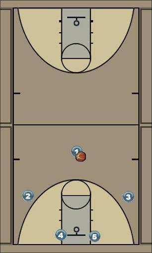 Basketball Play Man O War Man to Man Offense