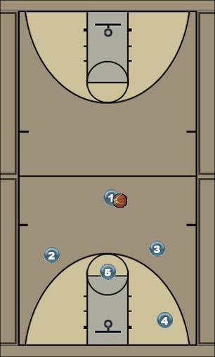 Basketball Play Michigan Zone Play