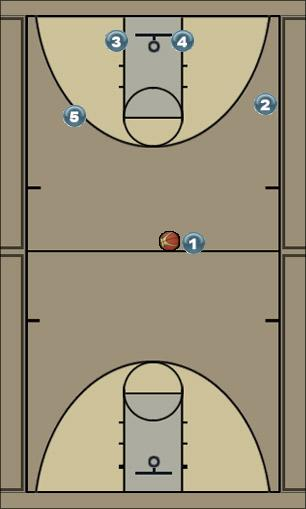 Basketball Play Swish Quick Hitter