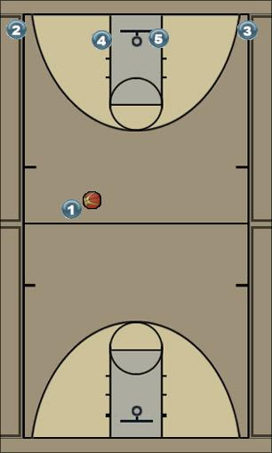 Basketball Play Left Quick Hitter