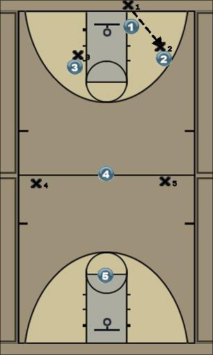 Basketball Play 50 Defense