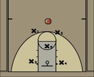 Basketball Play Circle Defense Zone Play