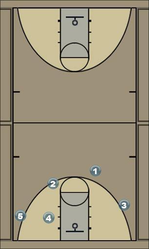 Basketball Play Flex Zone Play