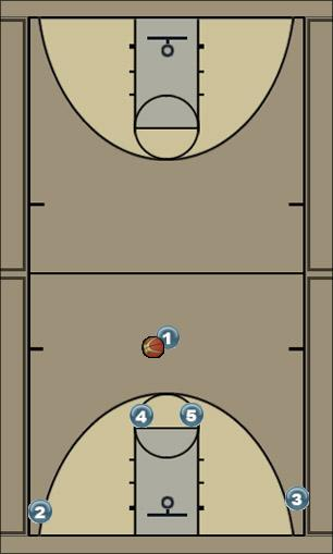 Basketball Play V Quick Hitter