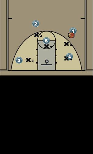 Basketball Play Elves overload1 Man to Man Set