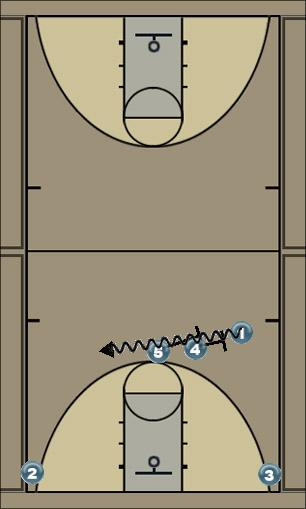Basketball Play Jumbo Quick Hitter