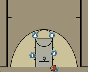 Basketball Play Lob Man Baseline Out of Bounds Play