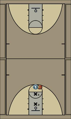 Basketball Play Zone Defense 1-2 Zone Play denfense