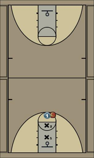 Basketball Play Zone Defense 2-1 Zone Play denfense