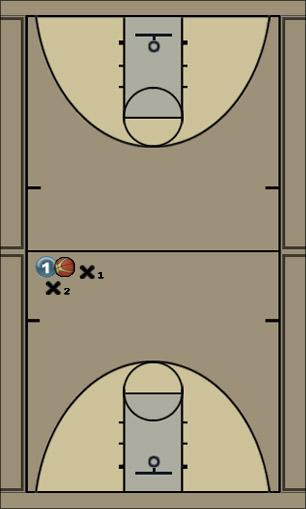 Basketball Play Half-Court Trap Man to Man Set denfense