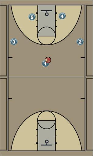 Basketball Play Shuffle Zone Play