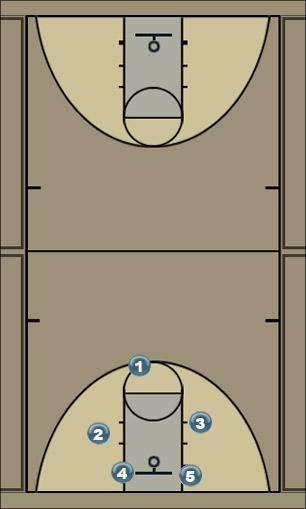 Basketball Play 1-4 Zone Play