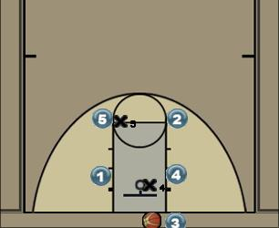 Basketball Play Black Man Baseline Out of Bounds Play