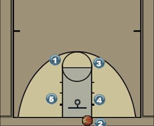 Basketball Play White Zone Baseline Out of Bounds