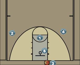Basketball Play Purple Zone Baseline Out of Bounds