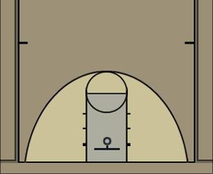 Basketball Play Miami Man to Man Offense