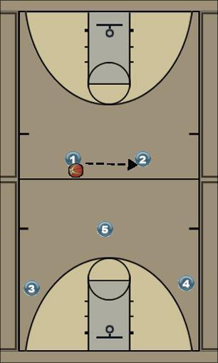 Basketball Play Phoenix Quick Hitter