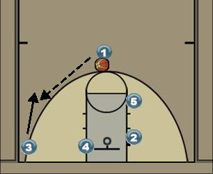 Basketball Play State Zone Play