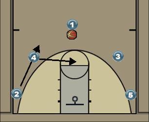 Basketball Play Pitt Last Second Play