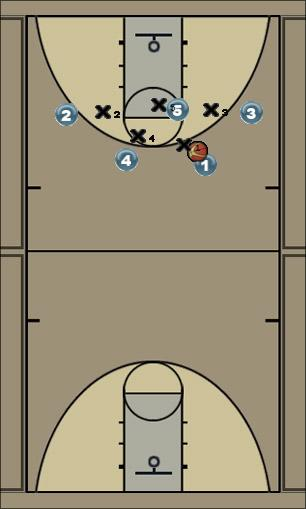 Basketball Play Post Up w/1-2 Cuts Man to Man Set