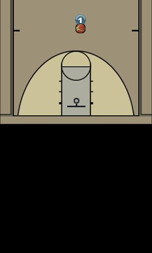 Basketball Play lo Quick Hitter