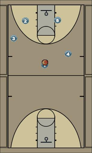 Basketball Play SF Low Post shot Last Second Play