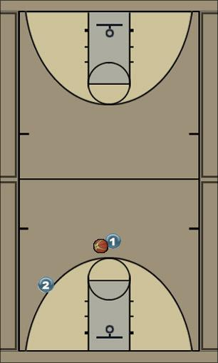 Basketball Play Play Man to Man Set