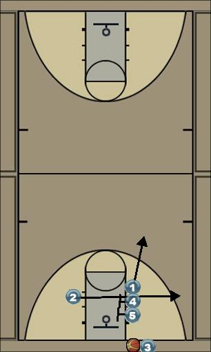 Basketball Play Cross or X Man Baseline Out of Bounds Play