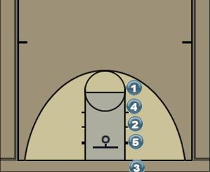 Basketball Play Line Man Baseline Out of Bounds Play