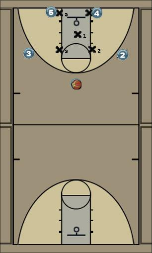 Basketball Play 2-1-2 Defense 12do