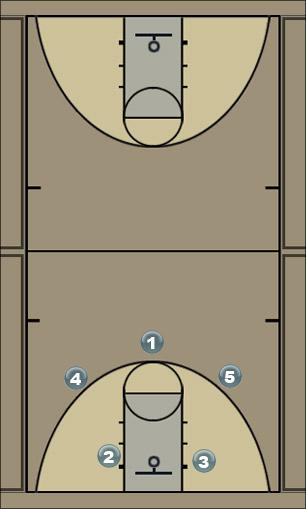Basketball Play 2 down Man to Man Offense