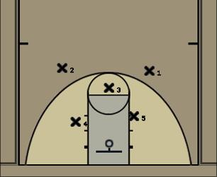 Basketball Play Lady Magic Triangle & 2 Defense Defense