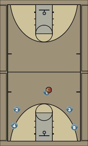 Basketball Play Motion Weak to Screen and Roll Man to Man Offense
