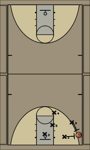 Basketball Play 1-3-1 Press Low Right Defense