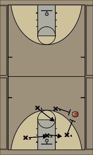 Basketball Play 2-3 Zone High Right Defense
