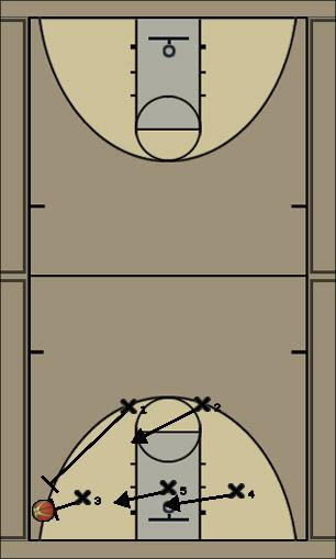 Basketball Play 2-3 Zone press low left Defense