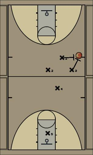 Basketball Play 2-2-1 full court press Right Defense