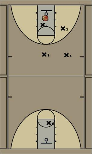 Basketball Play 2-2-1 full court press middle Defense