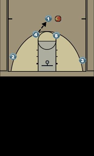 Basketball Play Corne Man to Man Offense