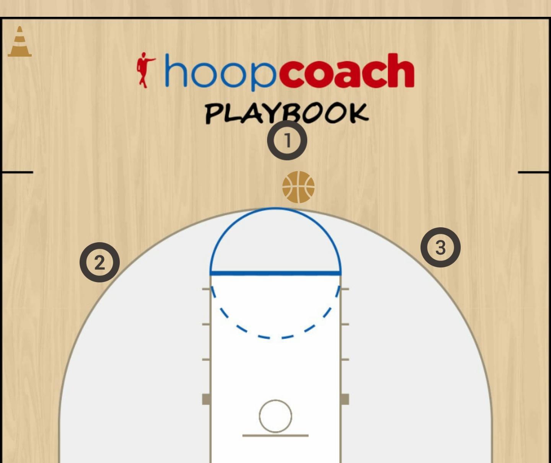 Basketball Play Transi bases Man to Man Set