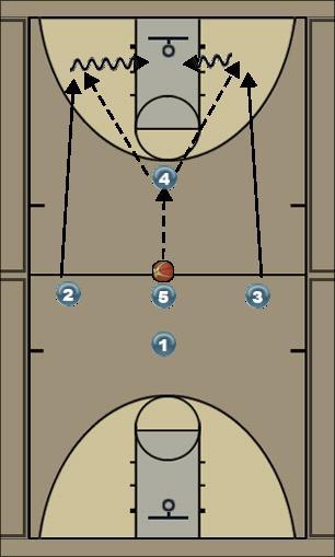 Basketball Play jump ball Last Second Play
