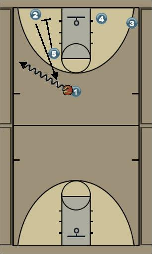 Basketball Play quick isolation Last Second Play