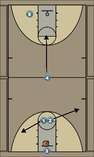 Basketball Play 8 sec from our baseline Last Second Play