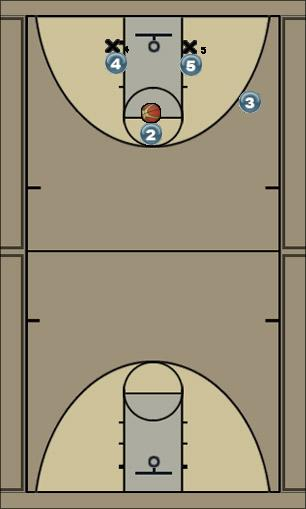 Basketball Play minus 2 point - free throw Last Second Play