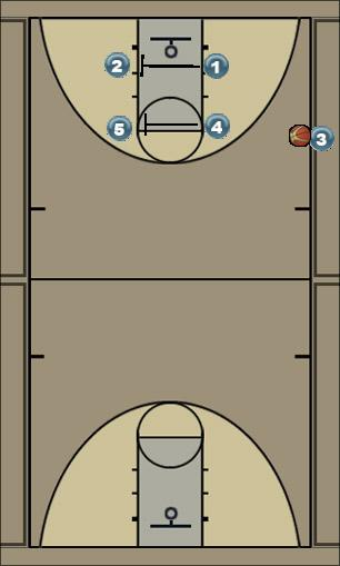 Basketball Play 1 sec from sideline Last Second Play