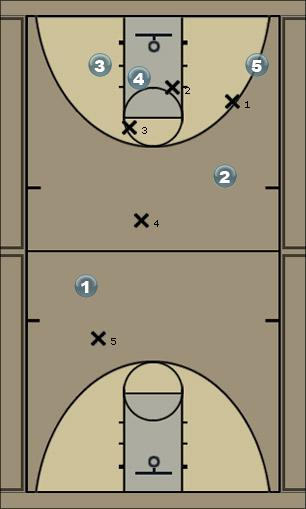 Basketball Play WB_Def Defense