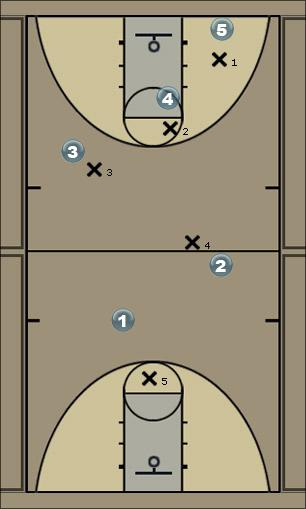 Basketball Play WB_3-1-1_Micro Defense