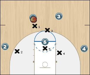 Basketball Play 42 Quick Hitter