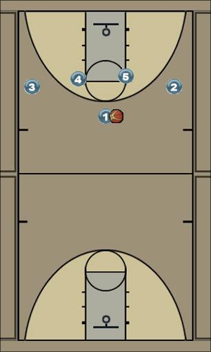 Basketball Play Jack Man to Man Set